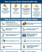 health-floodmanagement_150px
